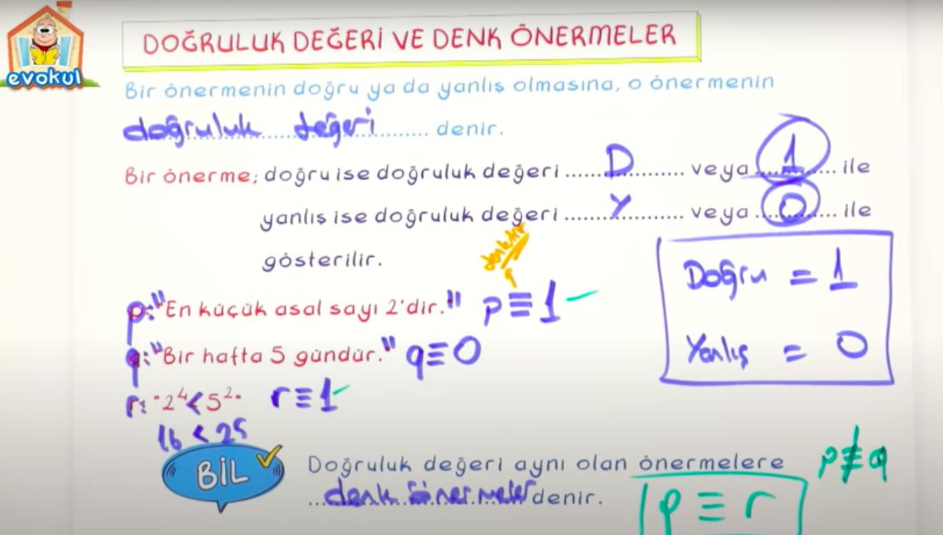 9. Sınıf Matematik Konuları Video Anlatımı